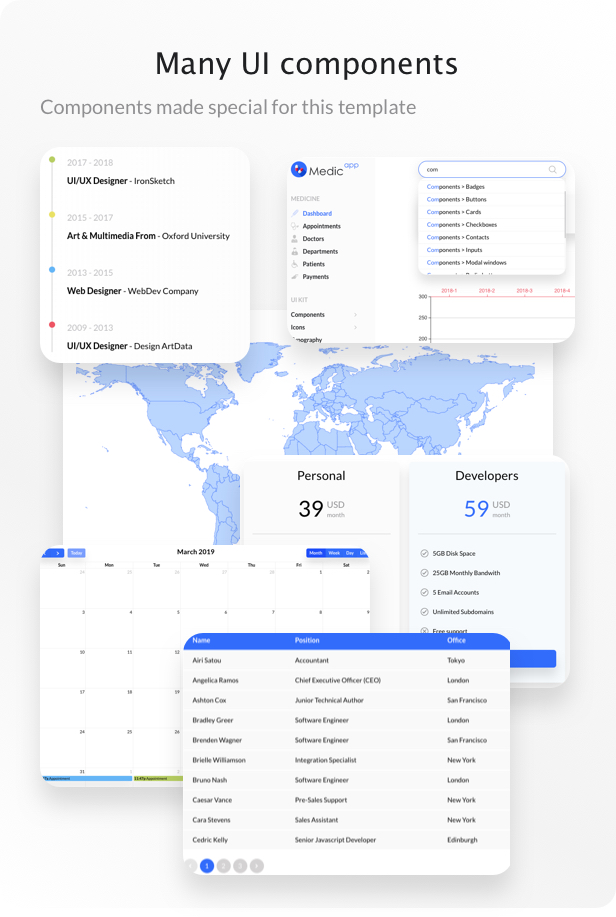 MedicApp - Medical HTML5/Bootstrap admin template - 3